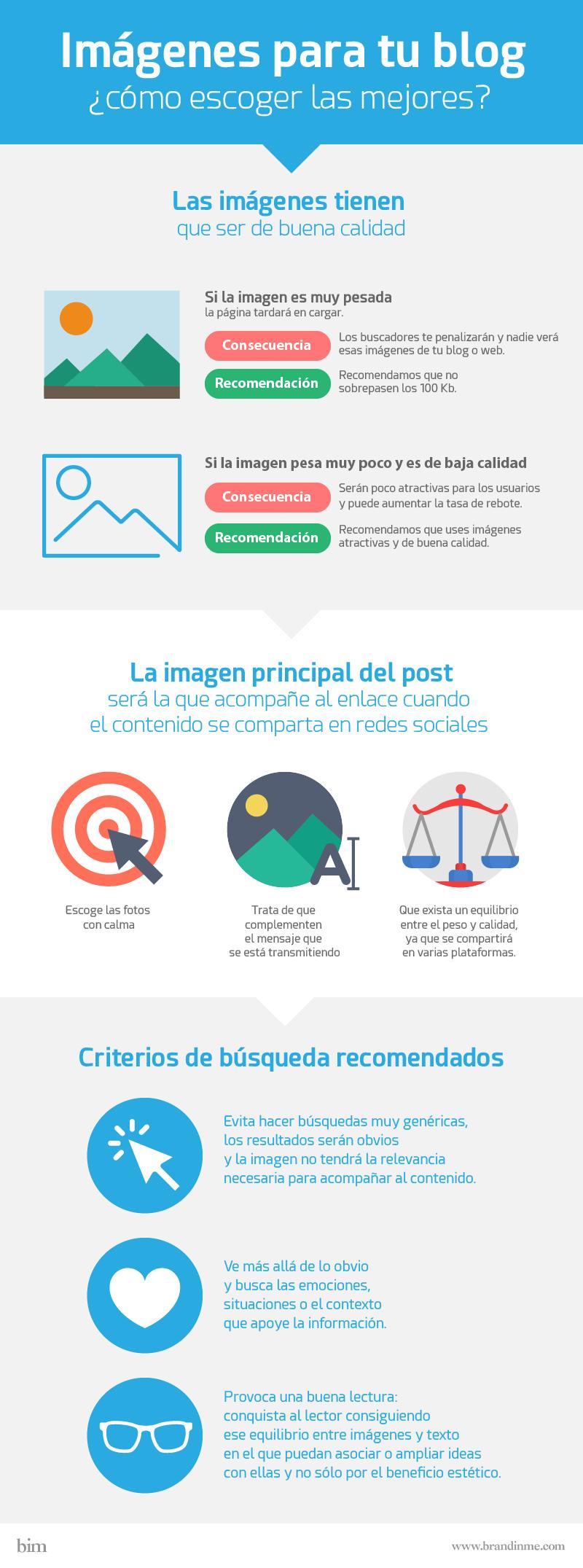 Infografía sobre las imágenes para la generación de contenidos